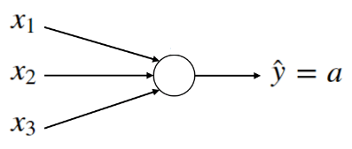 one-neuron-with-output