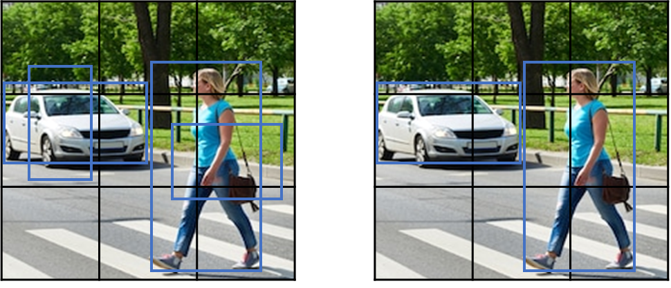 Non-maximal suppression example - yolo object detection algorithm