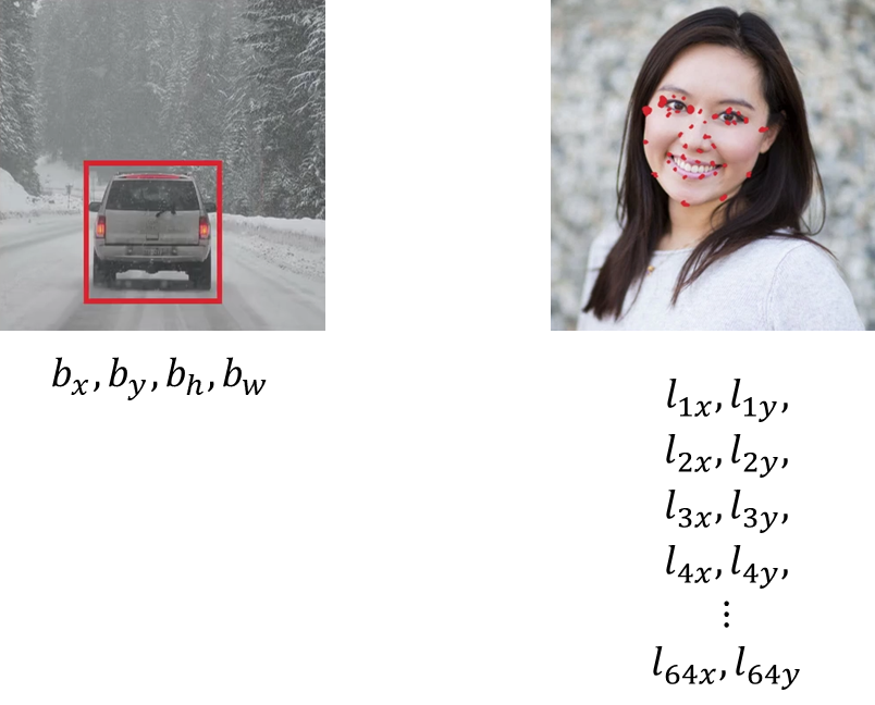 A car on the left, and a girl on the right, Landmark detection