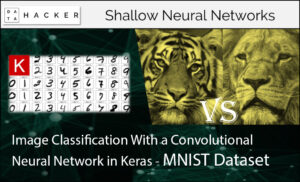 image classification with a convolutional neural network in keras- MNIST dataset