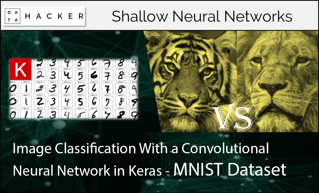 K An implementation of a Convolutional Neural Network in