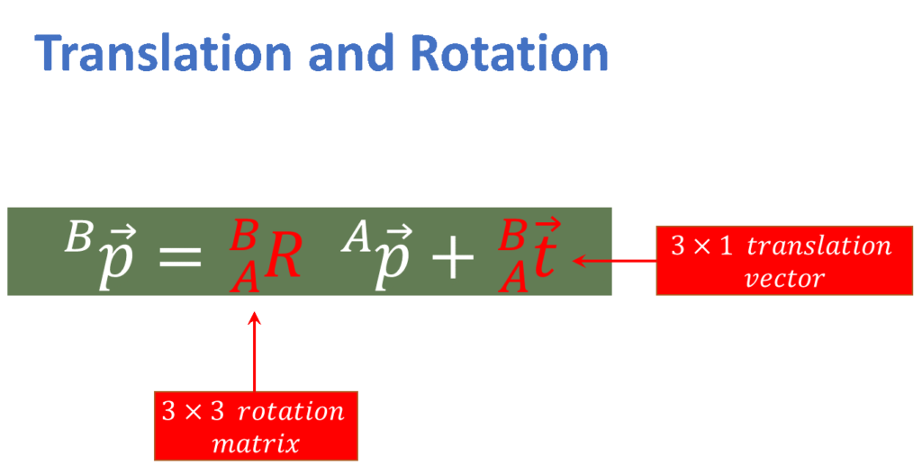 translation-and-rotation