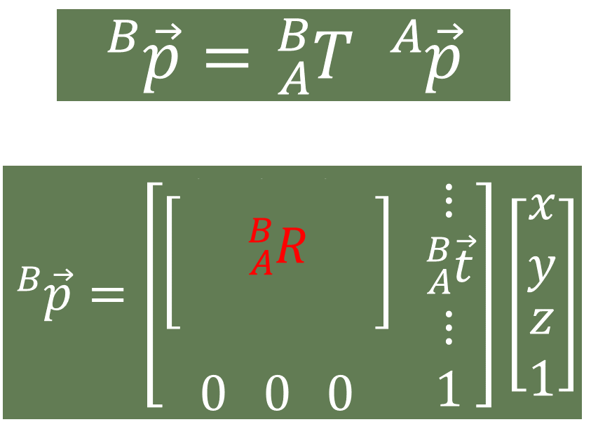 The rotation matrix and the translation vector