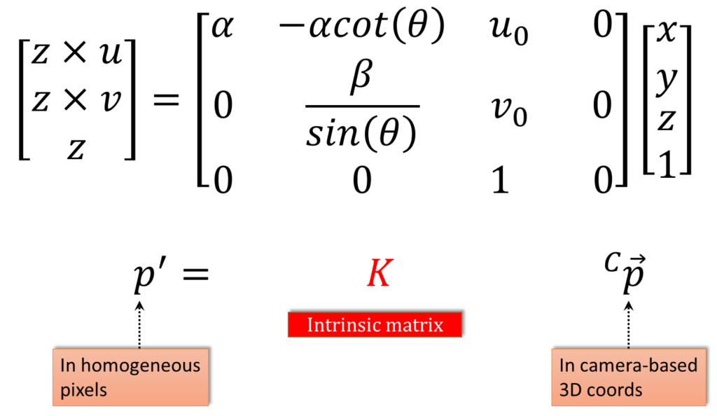 Improved-intrinsic-parameters