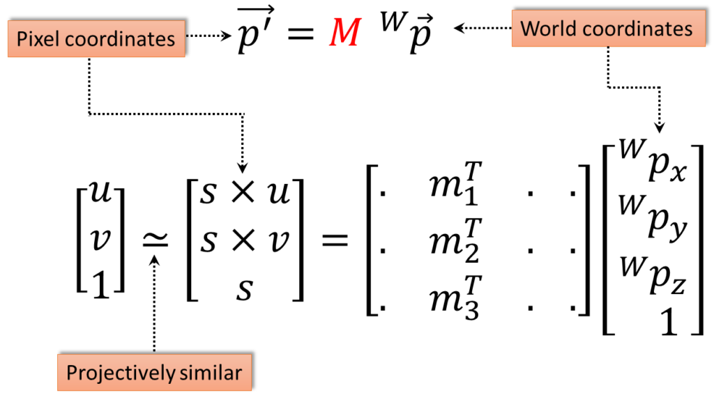 combining-world-point-with-intrinsic-parameter-other-way