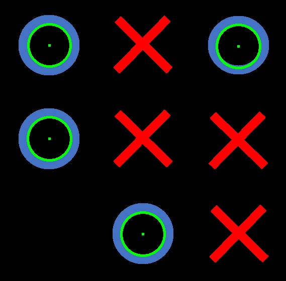 detecting circle on a tic tac toe game hough transform