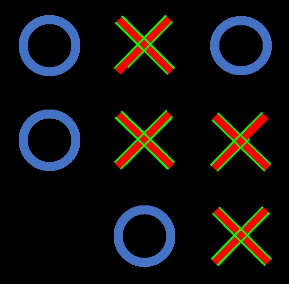line detection on a tic tac toe image