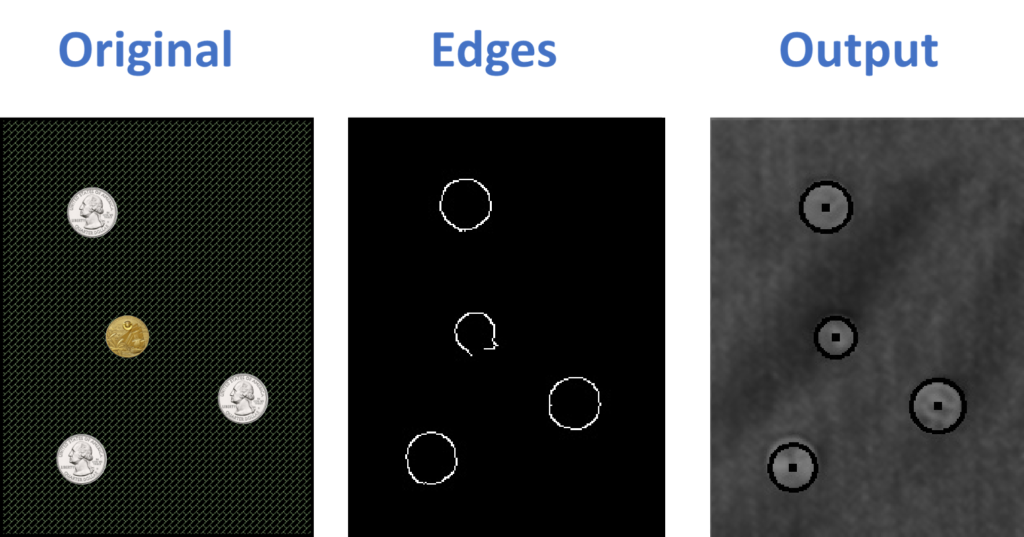 decting edges then circles on image