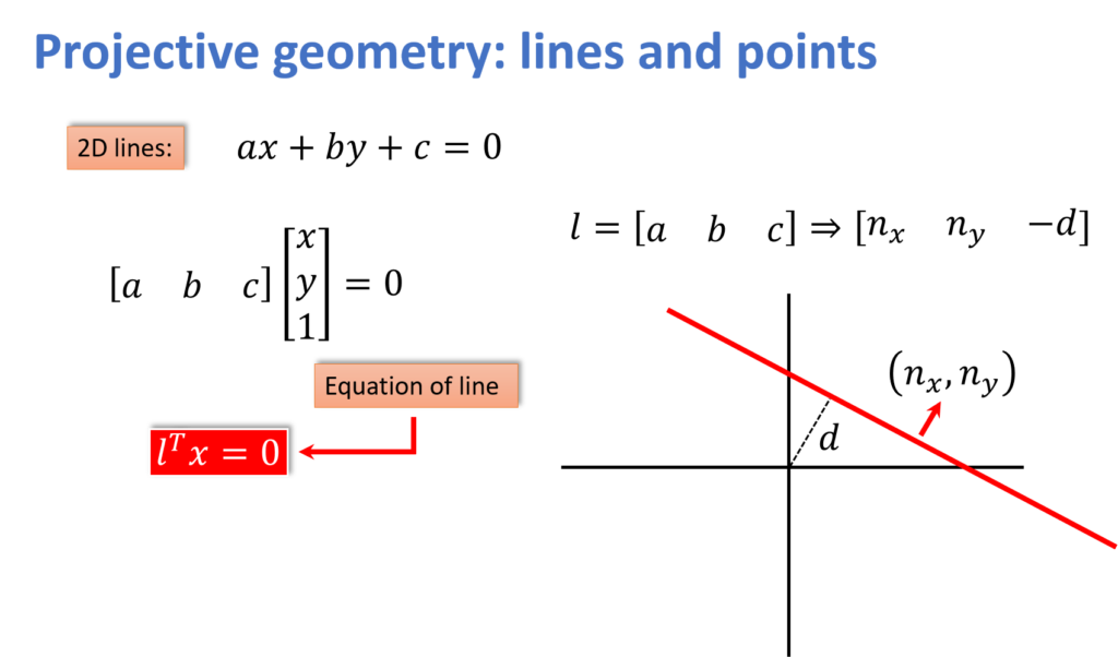 projective-geometry-lines-to-points