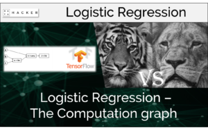 logistic regression - the computation graph