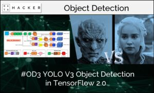 Yolo Object Detection