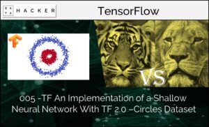 classification with a shallow neural network in tf.keras- circle dataset