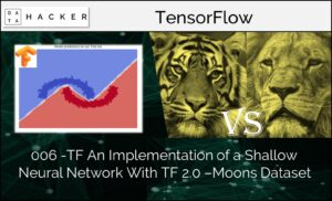 classification with a shallow neural network in tf.keras - moon dataset
