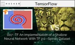 classification with a shallow neural network in tf.keras- spiral dataset