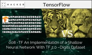 image classification with a shallow neural network in tf.keras- Digits dataset