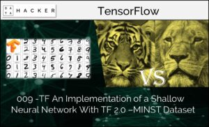 image classification with a convolutional neural network in tf.keras- MNIST dataset