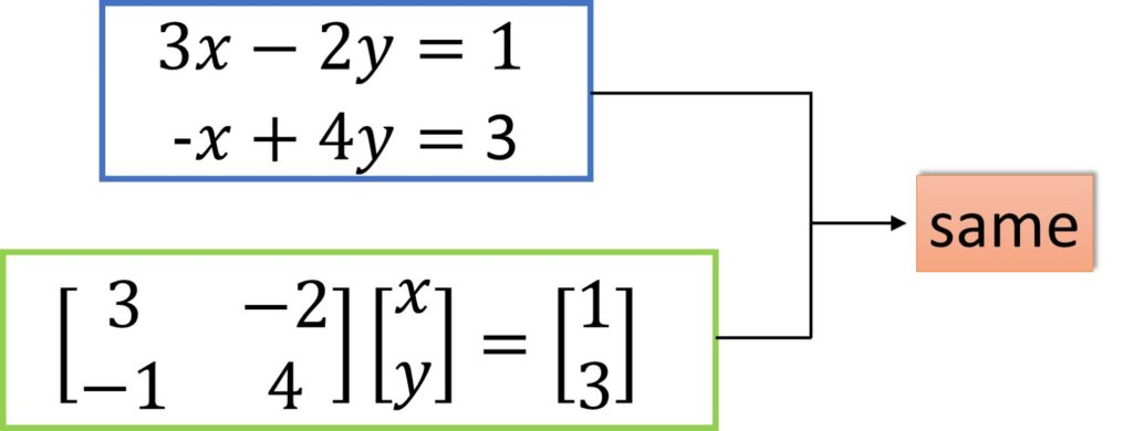 linear equations matrix