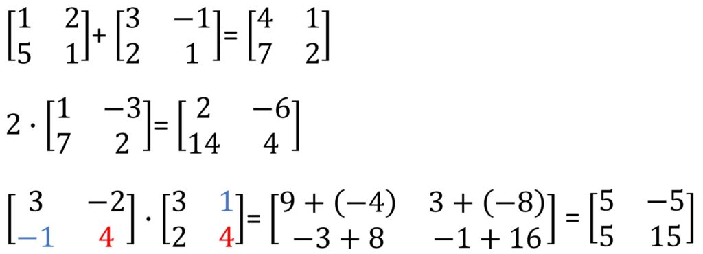 matrix vector addition linear algebra