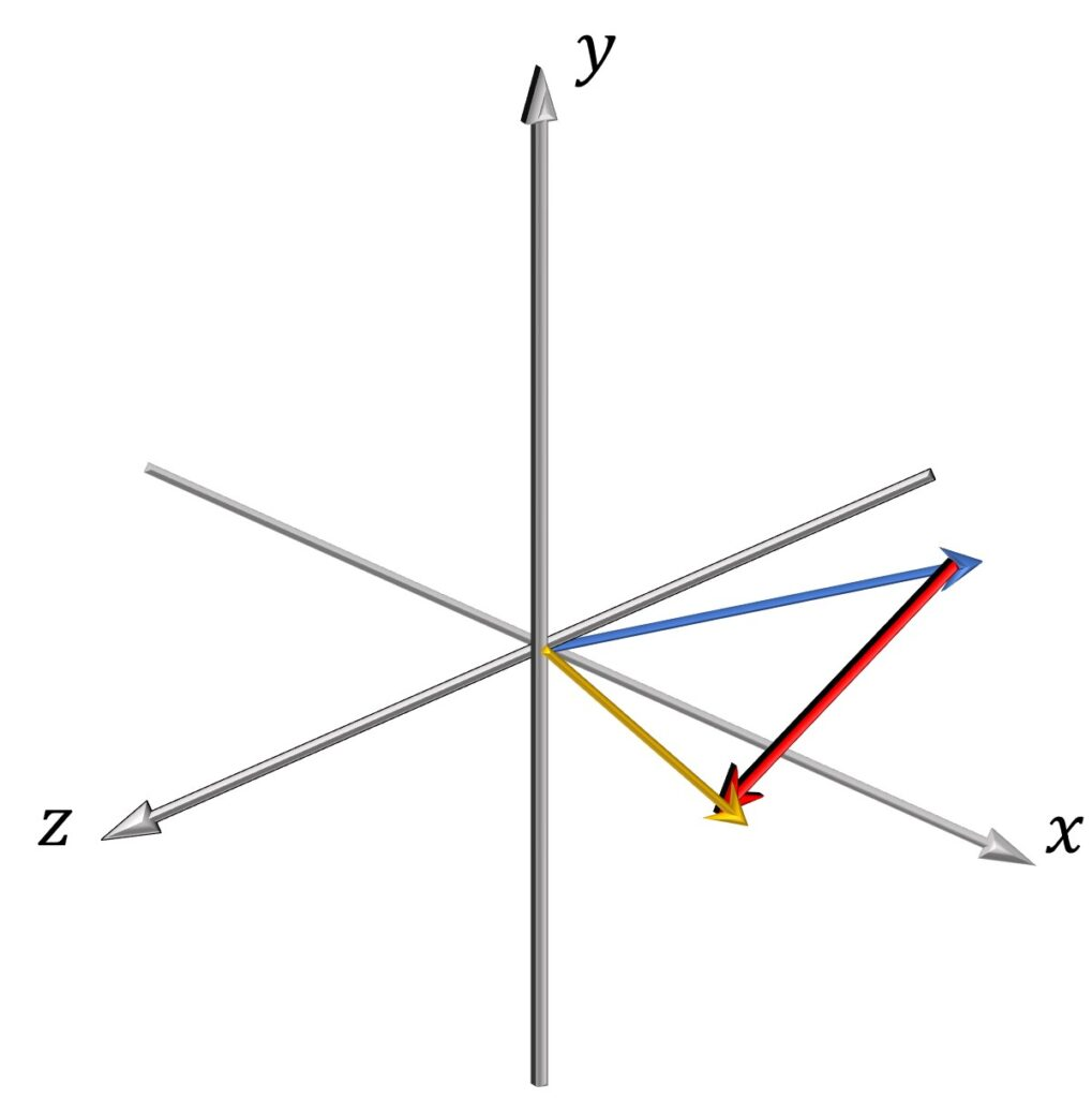 span of vectors 3D
