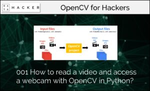 #001 How to read a video and access a webcam with OpenCV in Python?