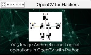 005 Image Arithmetic and Logical operations in OpenCV with Python