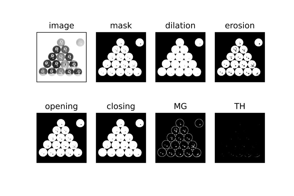 OpenCV dilation erosion opening closing morphological gradient top hat