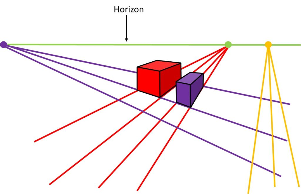 perspective-projection-horizon