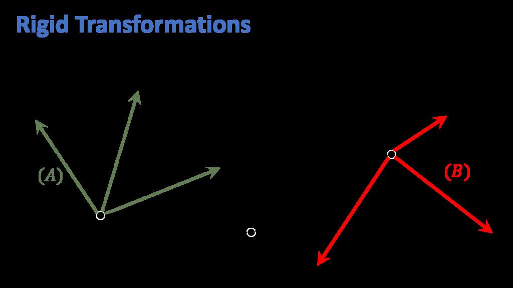 rigid-transformation