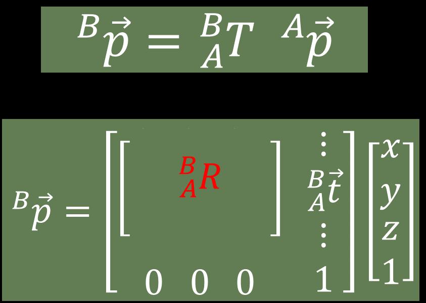 single-matrix-multiplication
