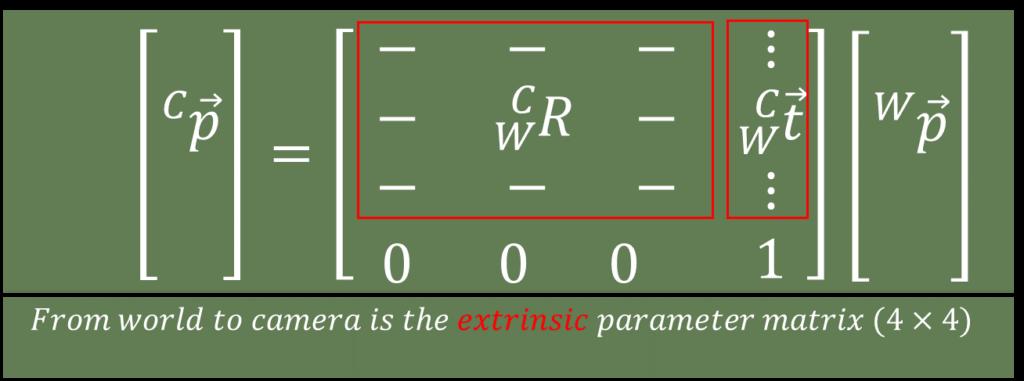 homogenous-coordinates