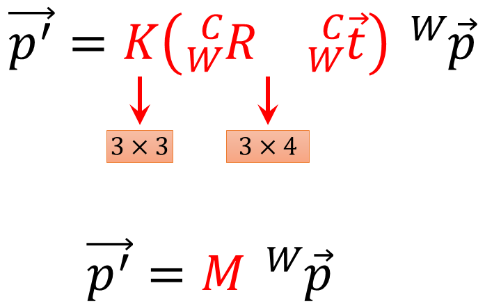 combining-world-point-with-intrinsic-parameter