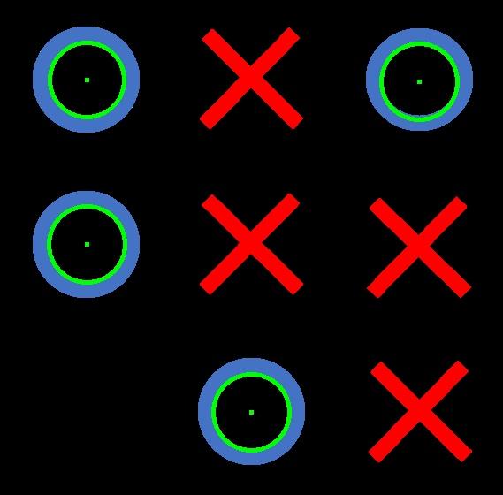 detecting circle on a tic tac toe game hough transform