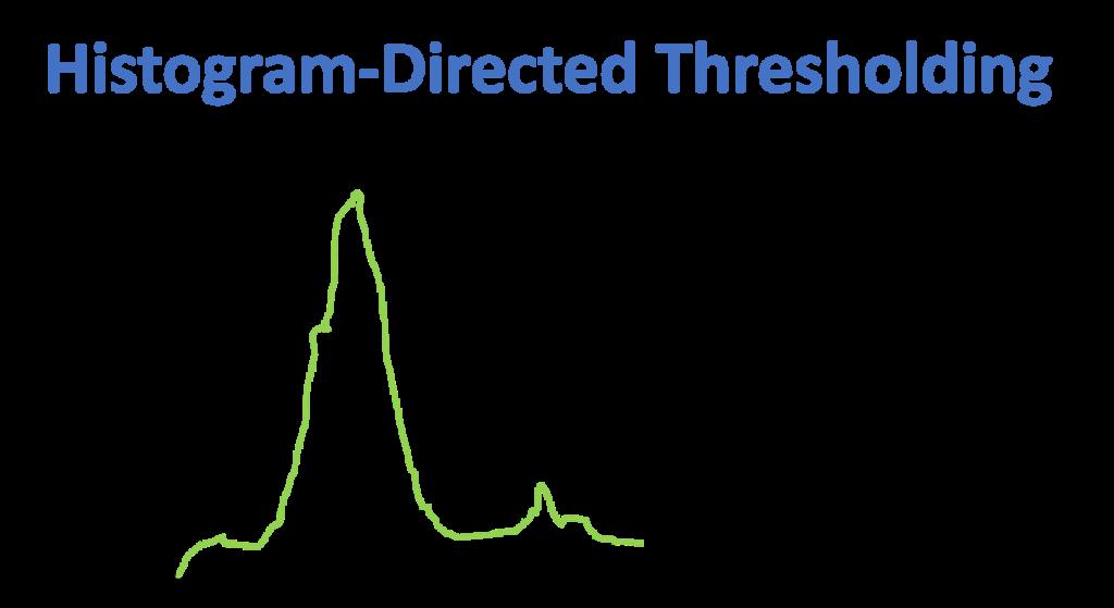 thresholding-histogram