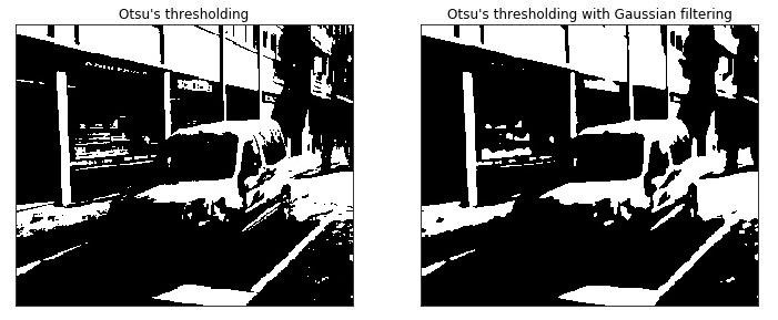 Otsu's Binarization mathod