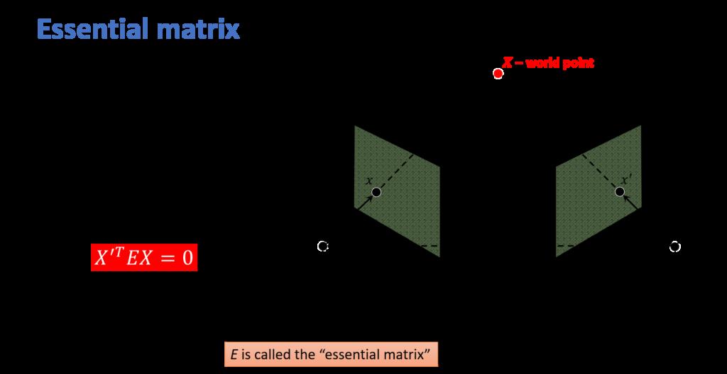 essential-matrix