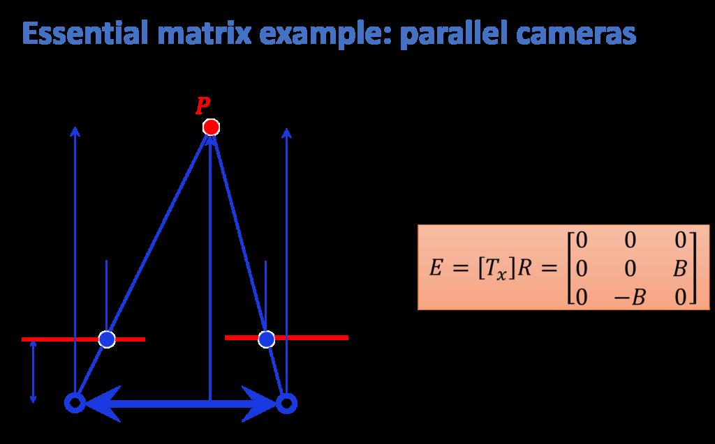 essentail-matrix-parallel-cameras