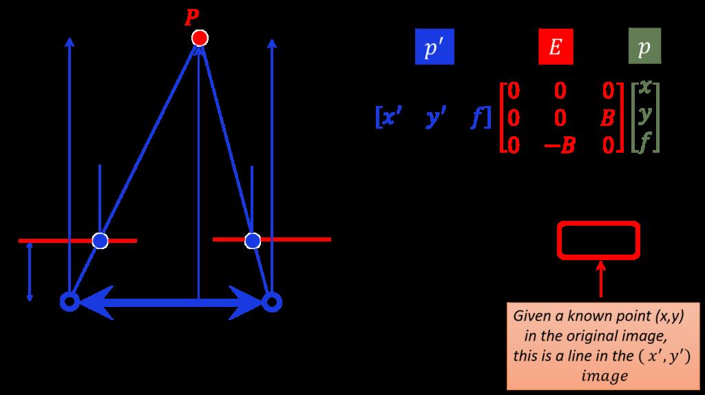 essential-matrix-example