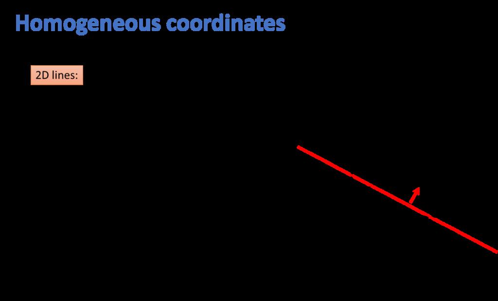 homogeneous-coordinates