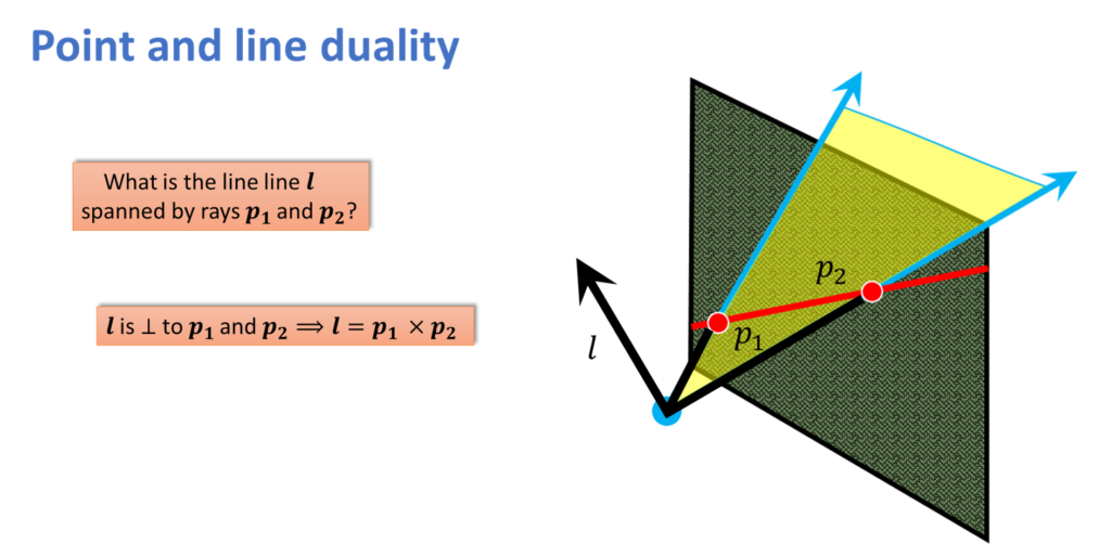 point-and-line-duality-lines-between-points-stereo-geometry