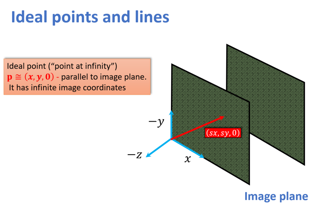 ideal-poinst-and-lines-stereo-geometry