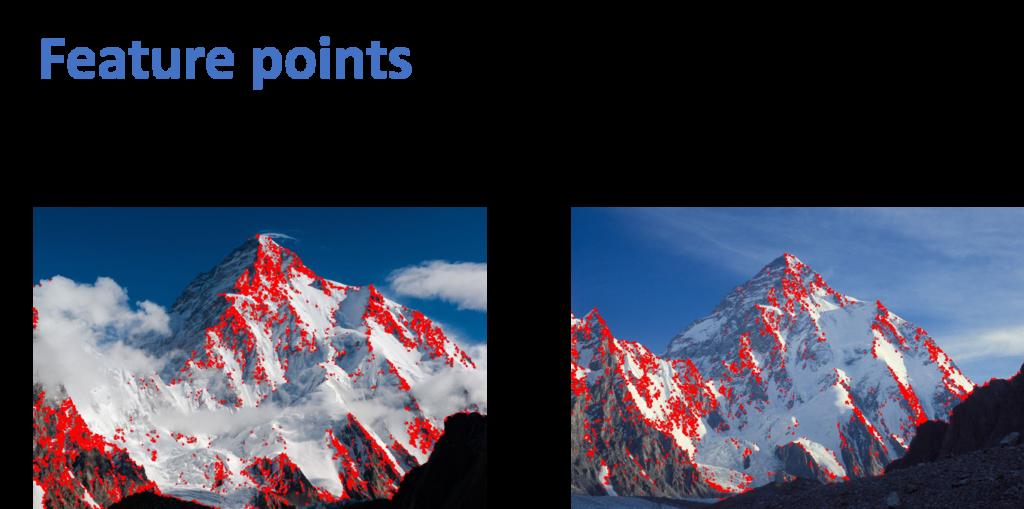 harris-corner-detector-part1-feature-points