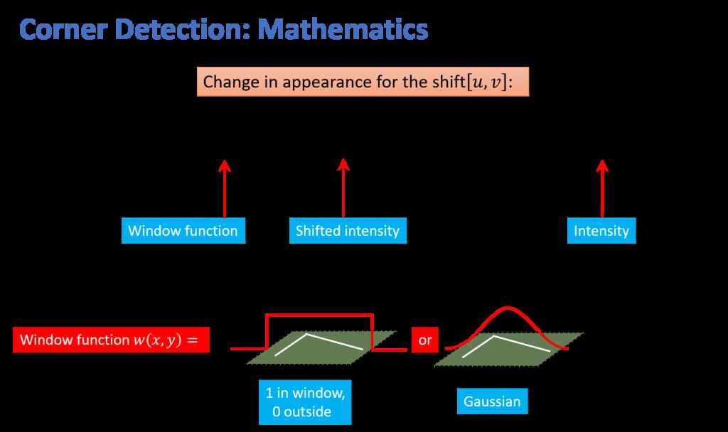 harris-corner-detector-part1-corner-detection