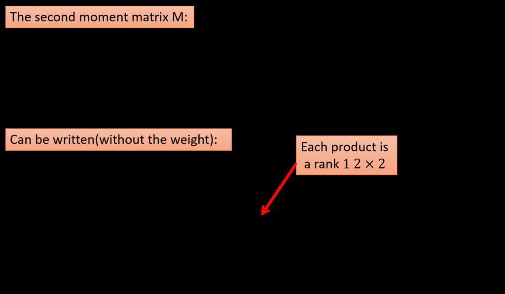 Second moment matrix M