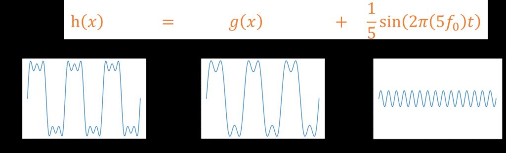 square wave 2