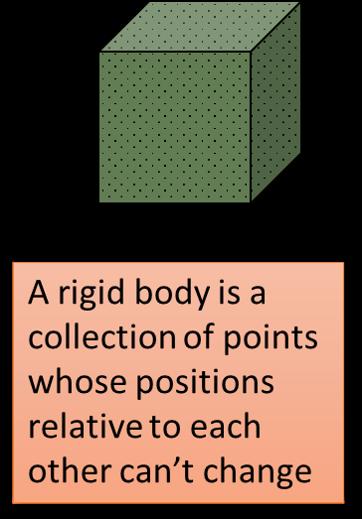 rigid-body