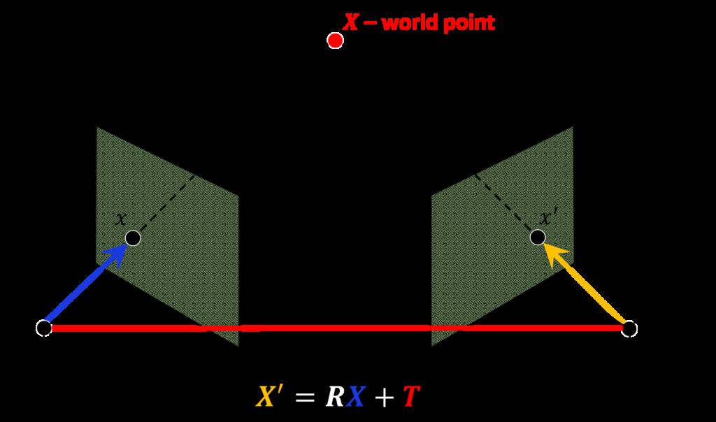 from-geometry-to-algebra