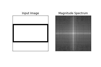 Fourier transform, plotting the magnitude spectrum of a rectange