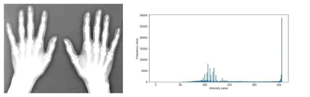 histogram-equalization-bright-image