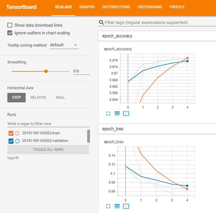 Tensorboard loss function visualization