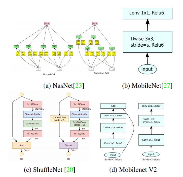 MobileNetV2: Inverted Residuals and Linear Bottlenecks - object detection github